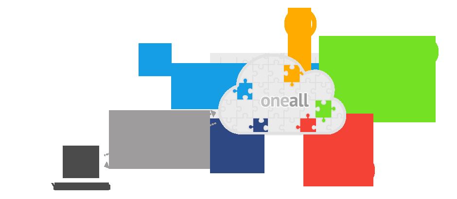 User Cloud Storage