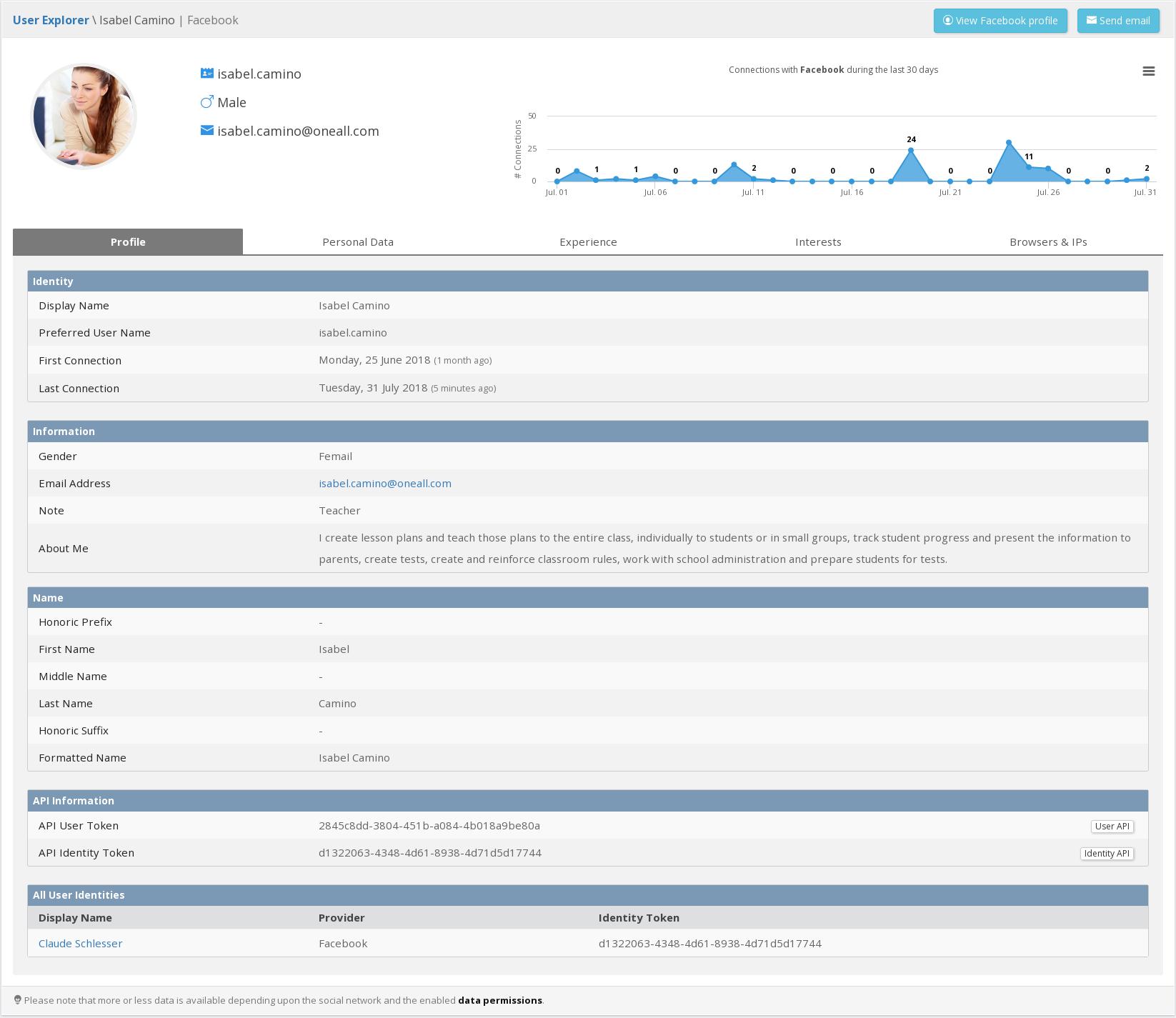 User Profile Data